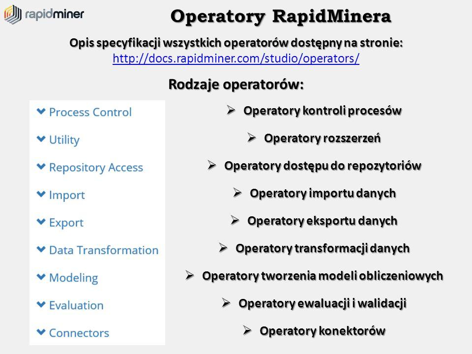 Operatory RapidMinera