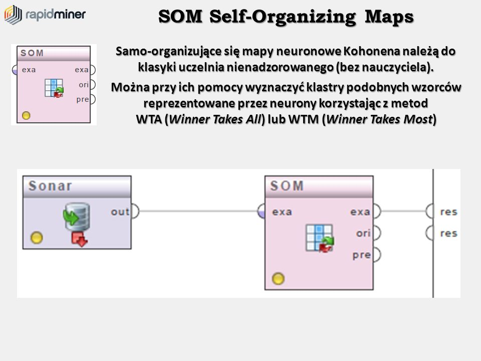 SOM Self-Organizing Maps