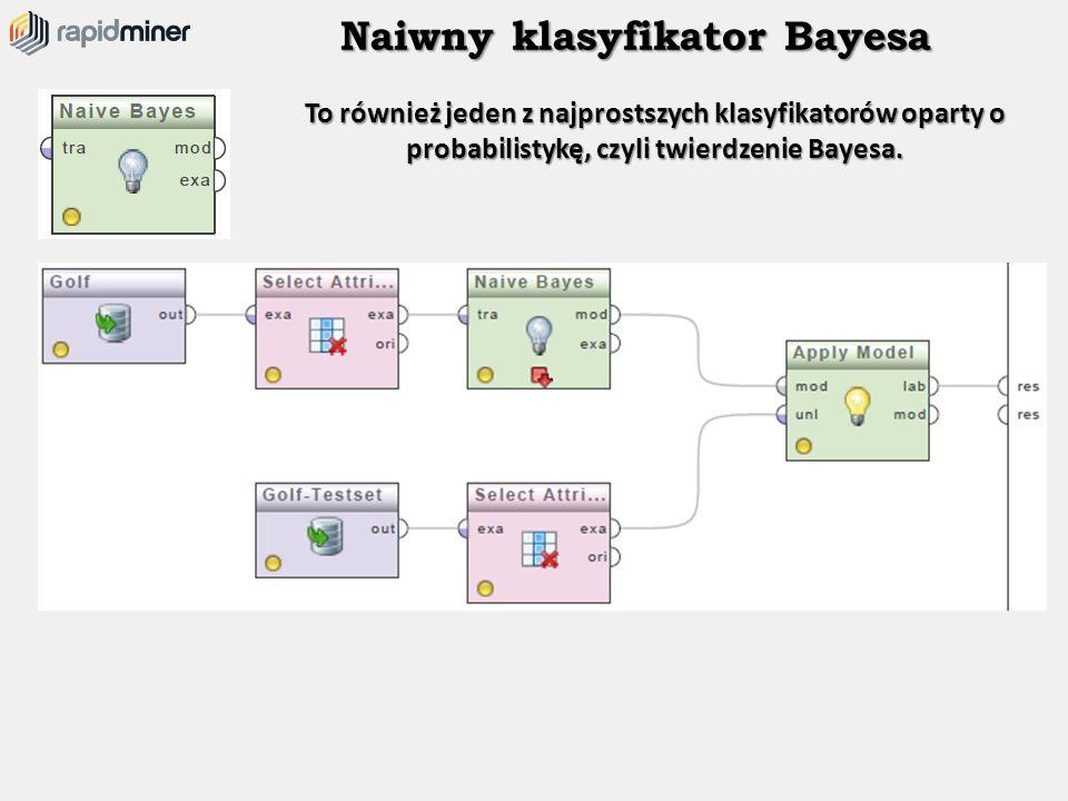 Naiwny klasyfikator Bayesa
