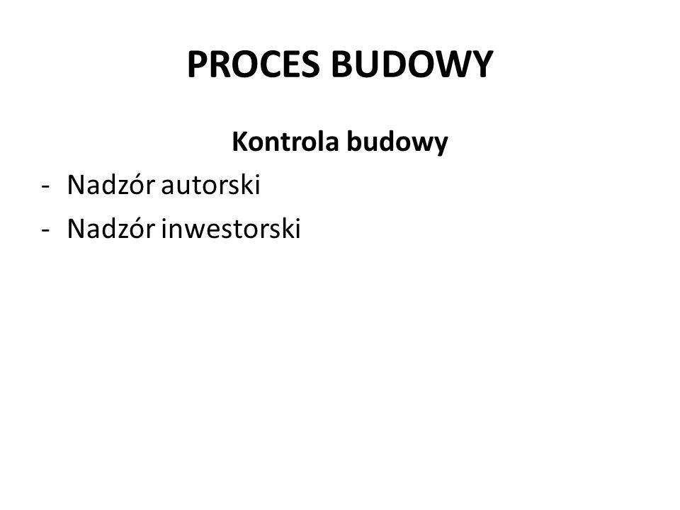 PROCES BUDOWY Kontrola budowy Nadzór autorski Nadzór inwestorski