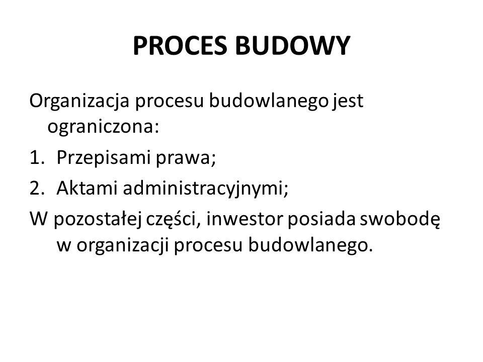 PROCES BUDOWY Organizacja procesu budowlanego jest ograniczona: