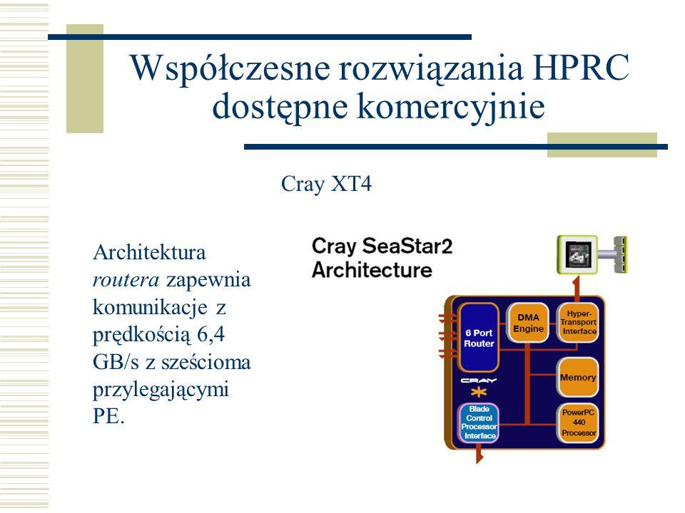 Współczesne rozwiązania HPRC dostępne komercyjnie
