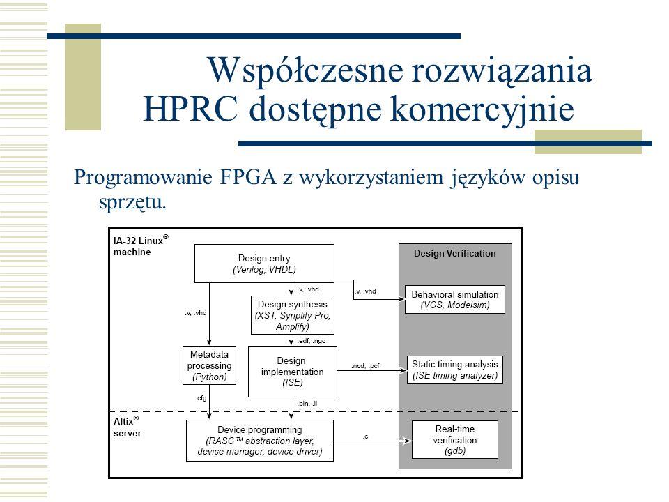 SGI Współczesne rozwiązania HPRC dostępne komercyjnie