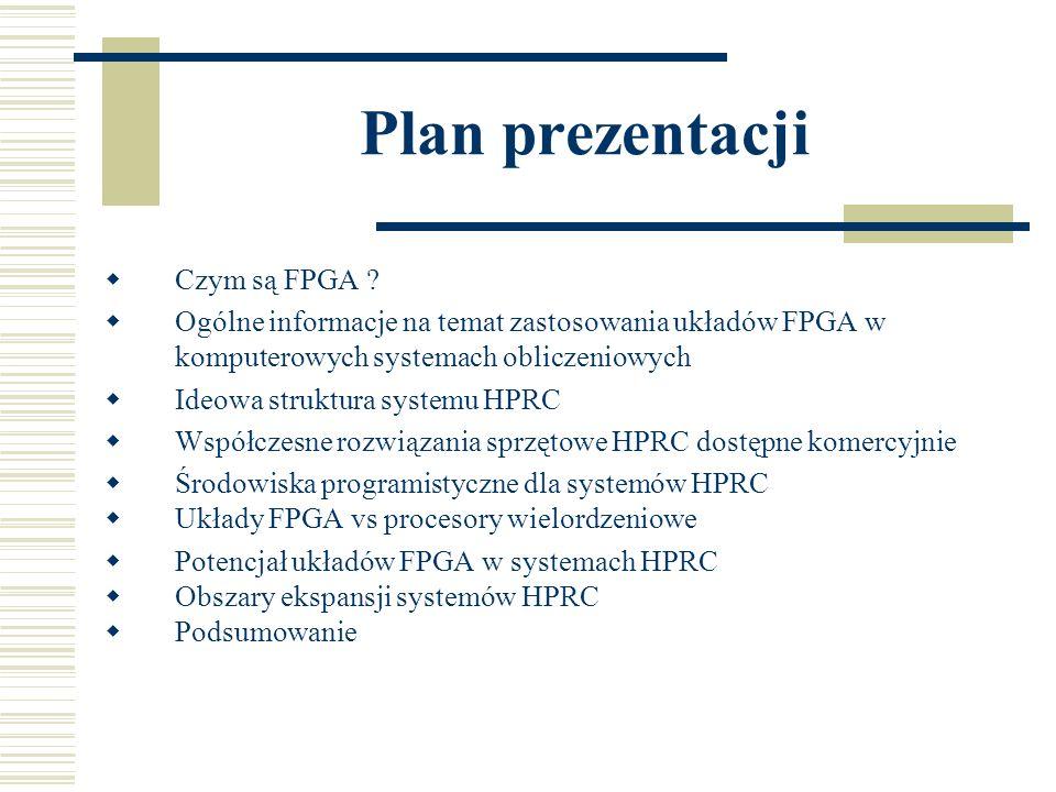 Plan prezentacji Czym są FPGA
