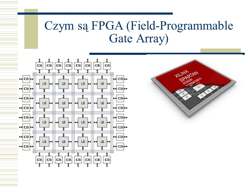 Czym są FPGA (Field-Programmable Gate Array)