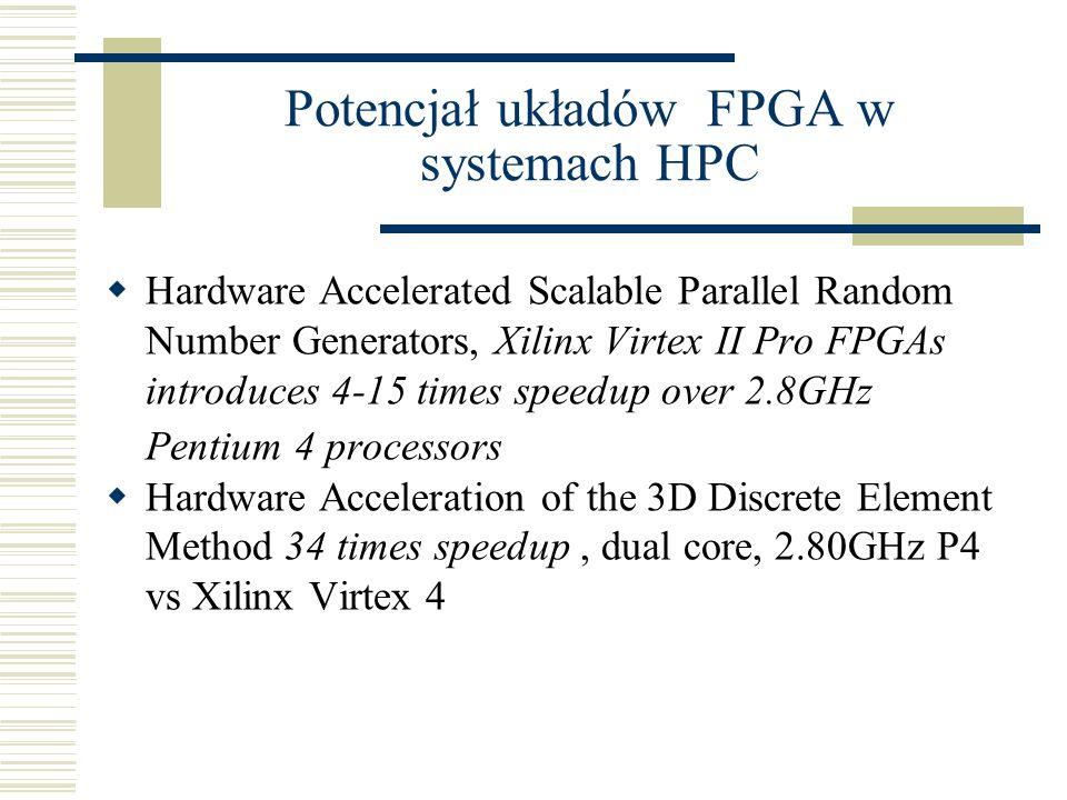 Potencjał układów FPGA w systemach HPC