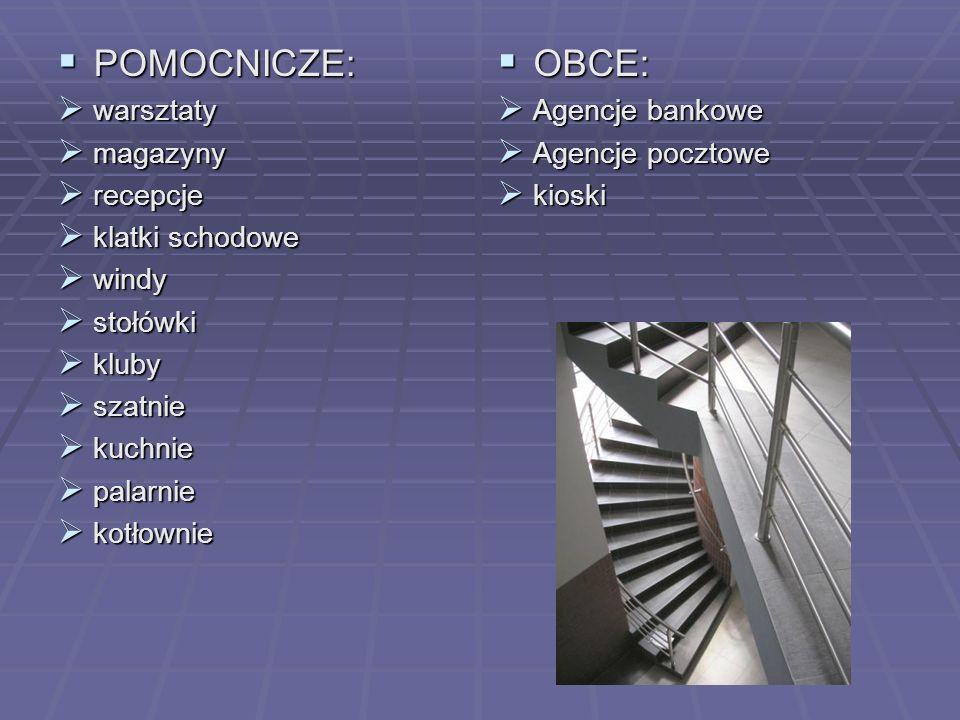 POMOCNICZE: OBCE: warsztaty magazyny recepcje klatki schodowe windy