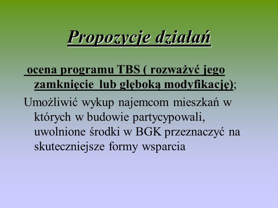 Propozycje działań ocena programu TBS ( rozważyć jego zamknięcie lub głęboką modyfikację);