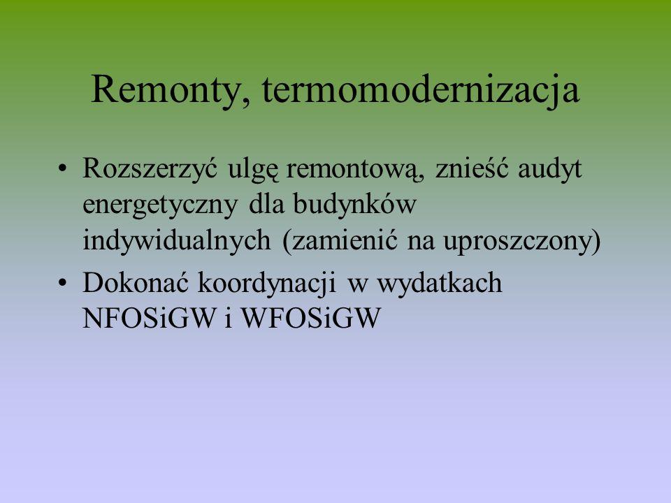 Remonty, termomodernizacja
