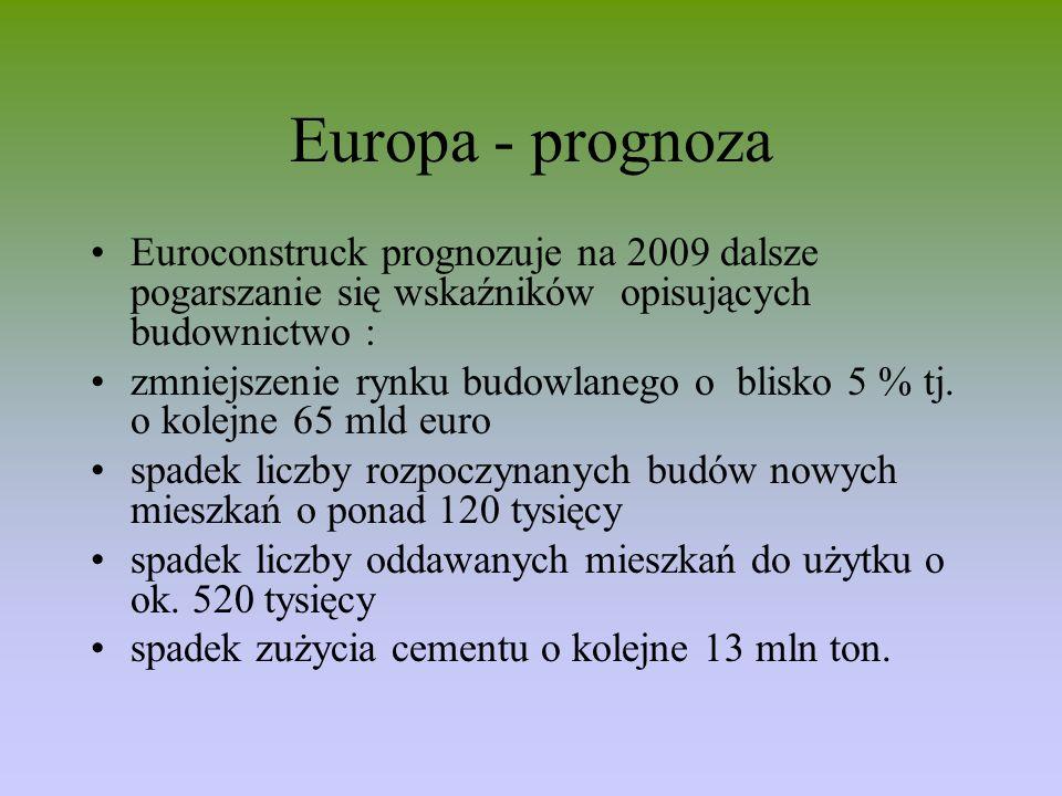 Europa - prognozaEuroconstruck prognozuje na 2009 dalsze pogarszanie się wskaźników opisujących budownictwo :
