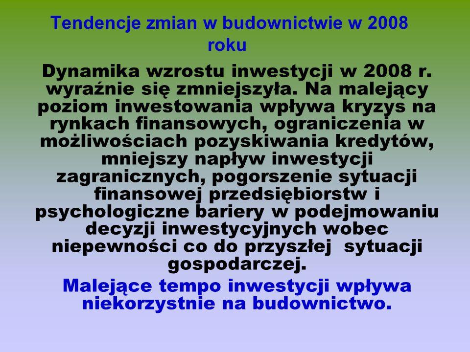 Tendencje zmian w budownictwie w 2008 roku