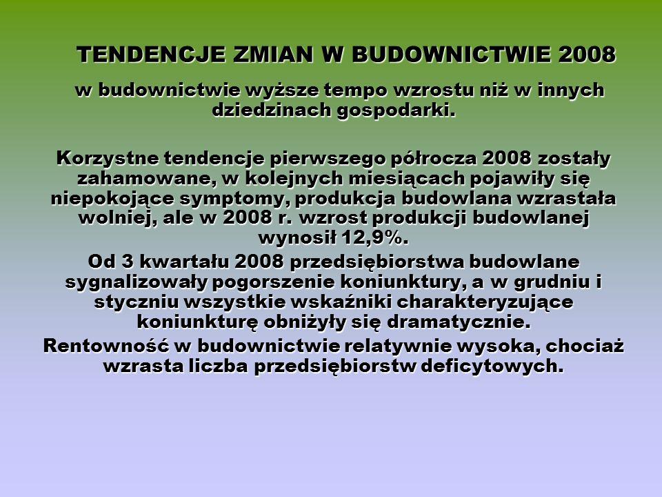 TENDENCJE ZMIAN W BUDOWNICTWIE 2008