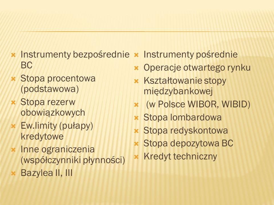 Instrumenty bezpośrednie BC