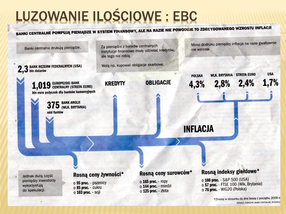 Luzowanie ilościowe : EBC
