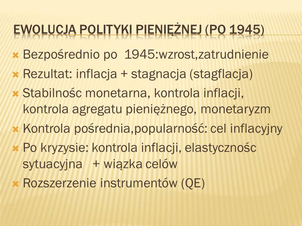 Ewolucja polityki pieniężnej (po 1945)