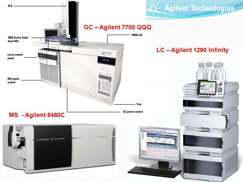 GC – Agilent 7700 QQQ LC – Agilent 1290 Infinity MS - Agilent 6460C