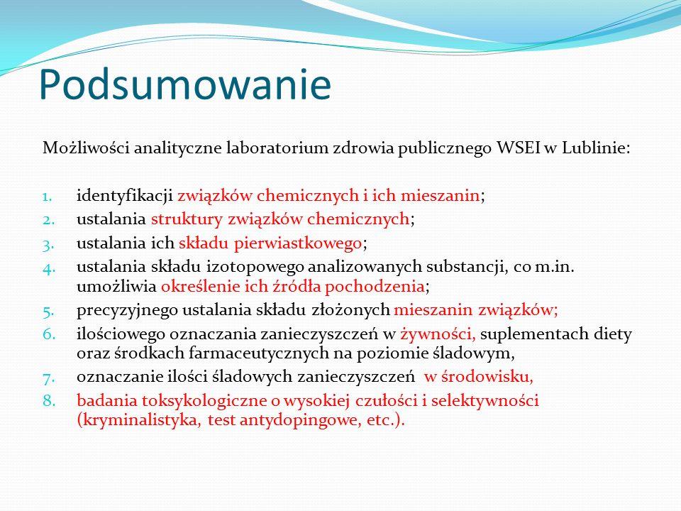 Podsumowanie Możliwości analityczne laboratorium zdrowia publicznego WSEI w Lublinie: identyfikacji związków chemicznych i ich mieszanin;