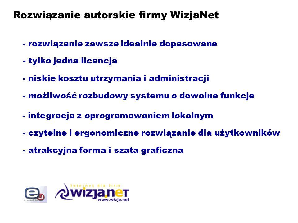 Rozwiązanie autorskie firmy WizjaNet