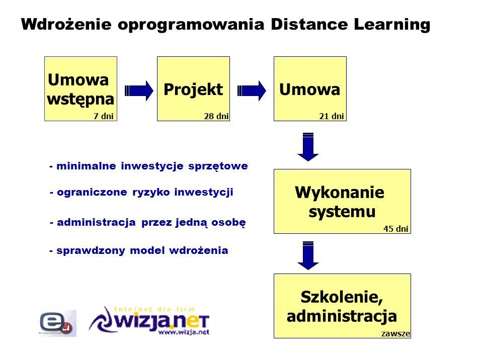 Umowa wstępna Projekt Umowa Wykonanie systemu Szkolenie, administracja