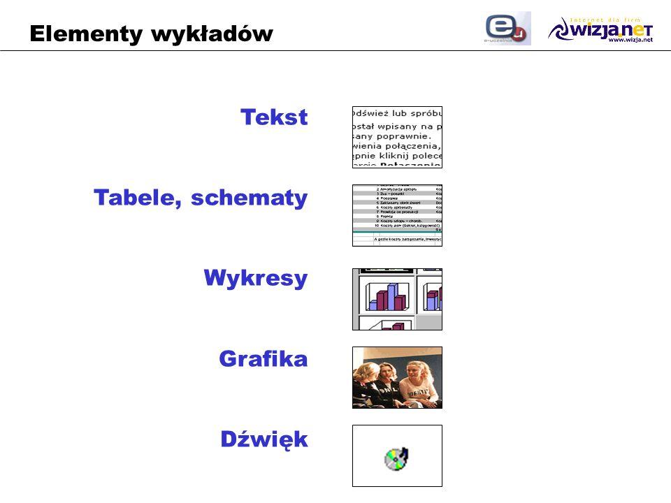 Elementy wykładów Tekst Tabele, schematy Wykresy Grafika Dźwięk