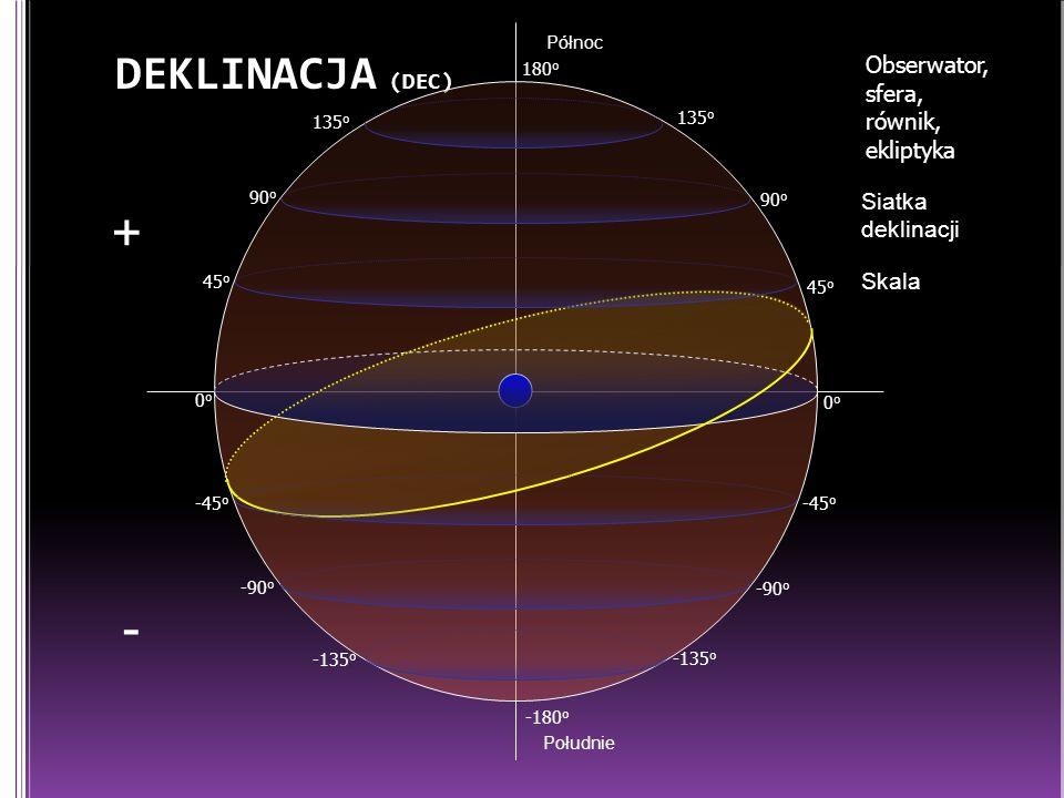 + - DEKLINACJA (DEC) Obserwator, sfera, równik, ekliptyka Siatka