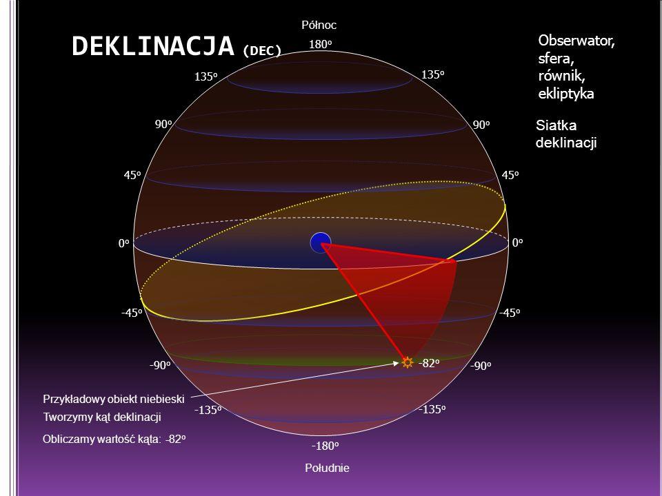 DEKLINACJA (DEC) Obserwator, sfera, równik, ekliptyka Siatka