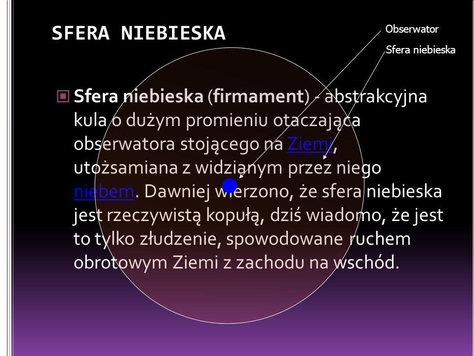 SFERA NIEBIESKA Obserwator. Sfera niebieska.