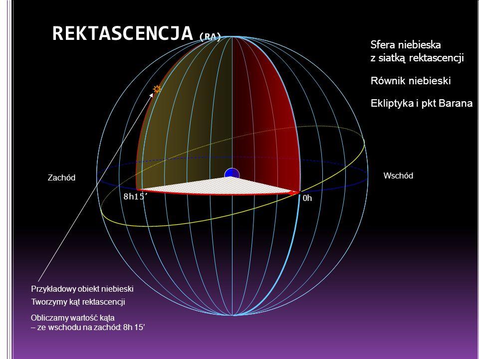 REKTASCENCJA (RA) Sfera niebieska z siatką rektascencji