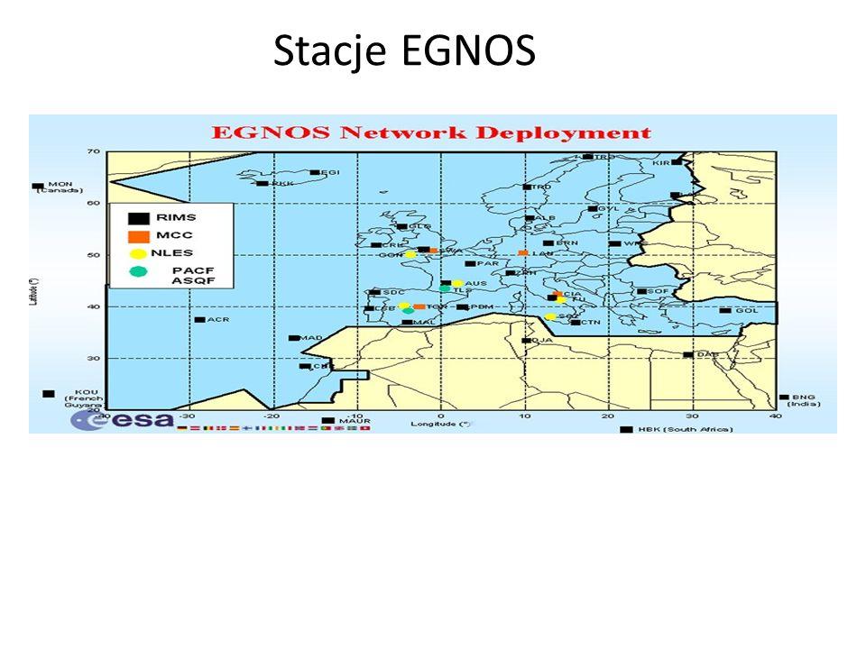 Stacje EGNOS