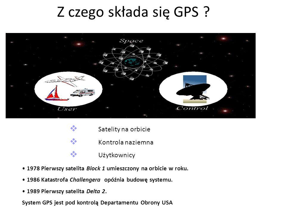 Z czego składa się GPS Satelity na orbicie Kontrola naziemna