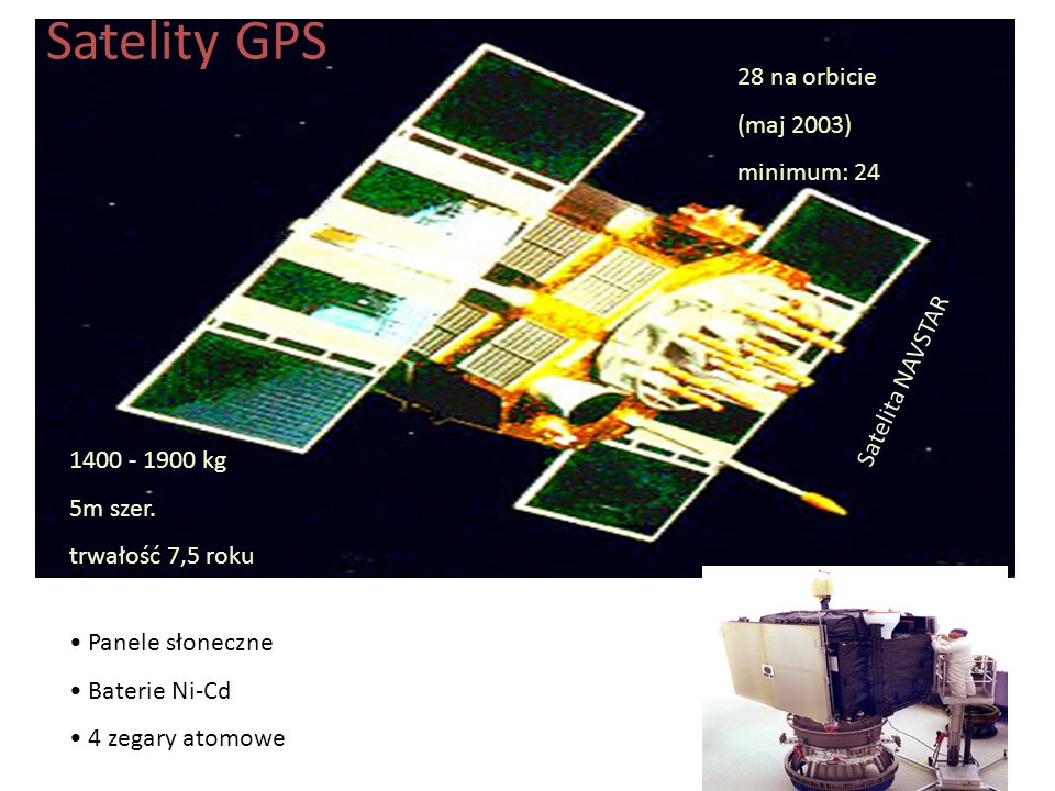 Satelity GPS 28 na orbicie (maj 2003) minimum: 24 Satelita NAVSTAR