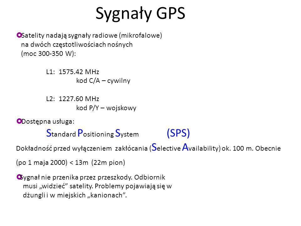 Sygnały GPS