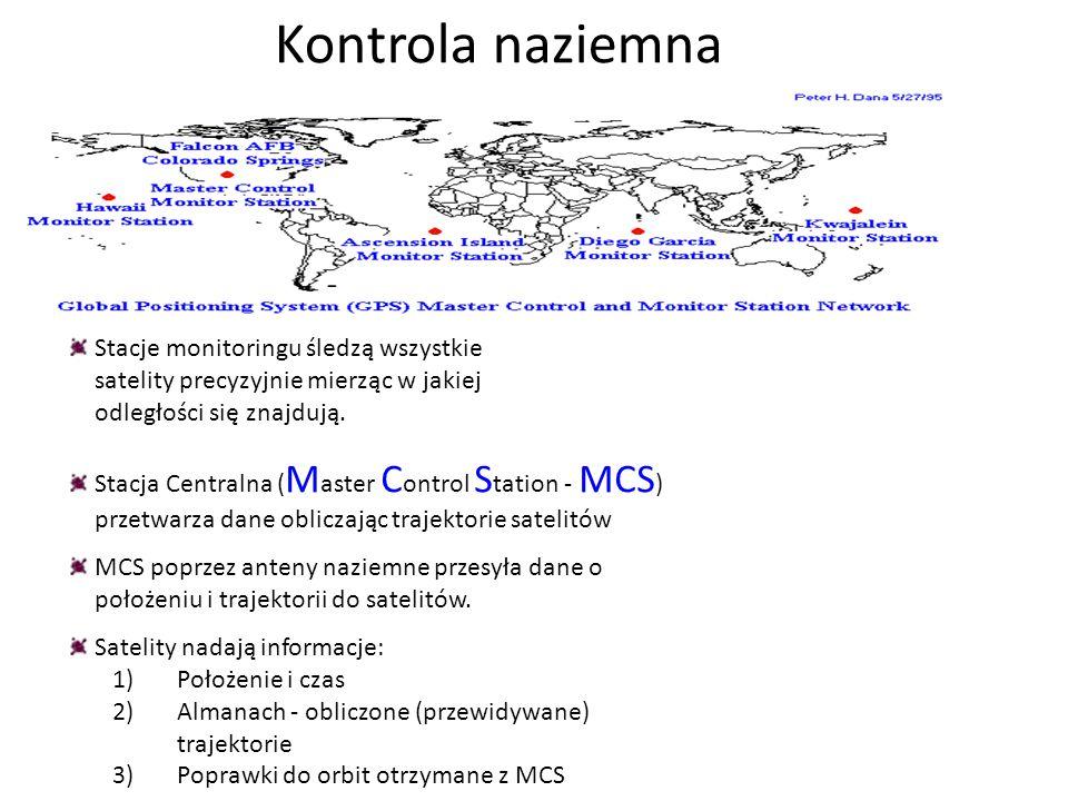 Kontrola naziemnaStacje monitoringu śledzą wszystkie satelity precyzyjnie mierząc w jakiej odległości się znajdują.