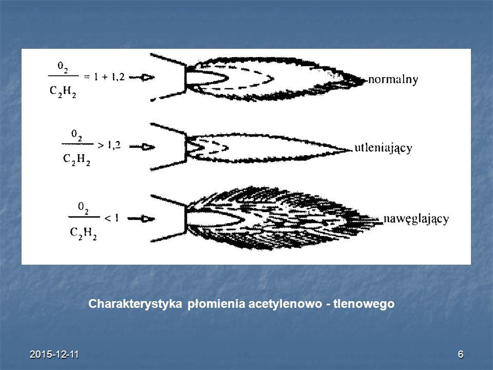 Charakterystyka płomienia acetylenowo - tlenowego