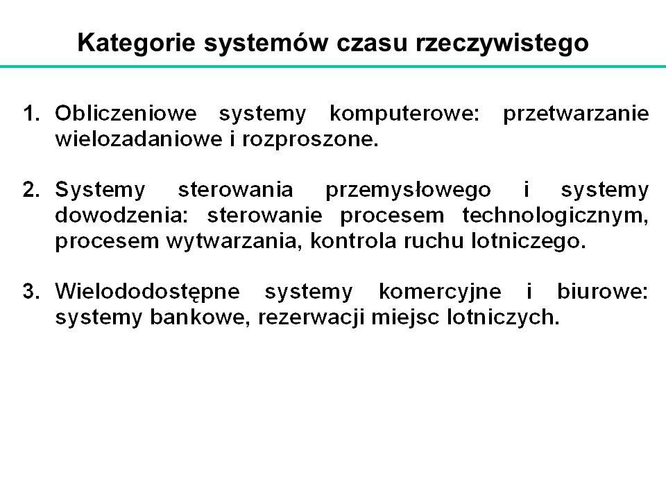 Kategorie systemów czasu rzeczywistego