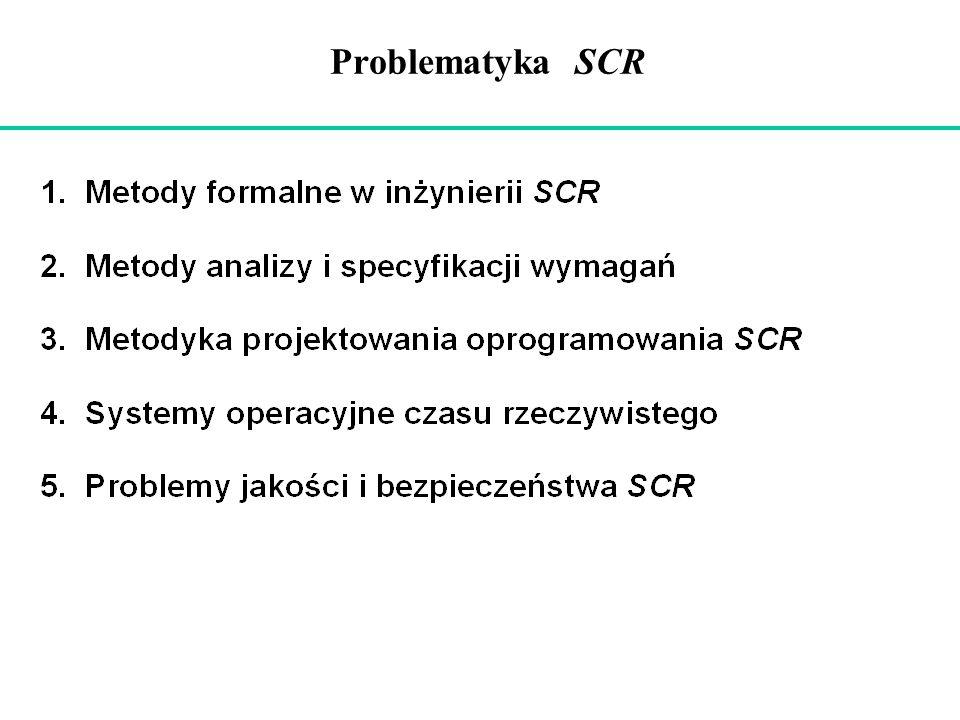 Problematyka SCR