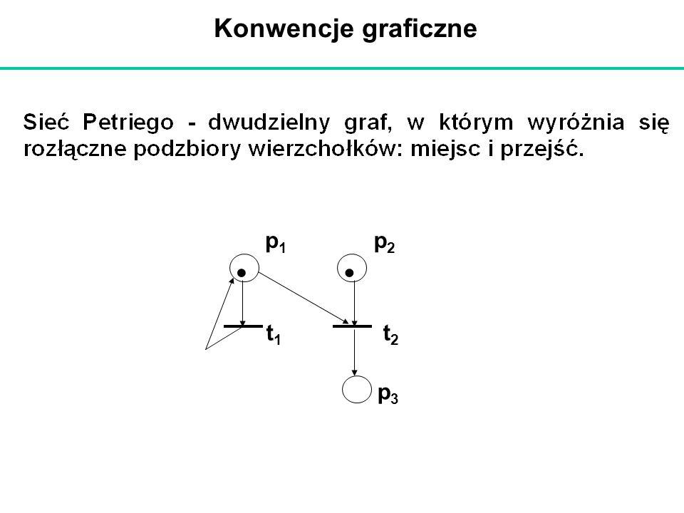 Konwencje graficzne  p1 p2 p3 t2 t1