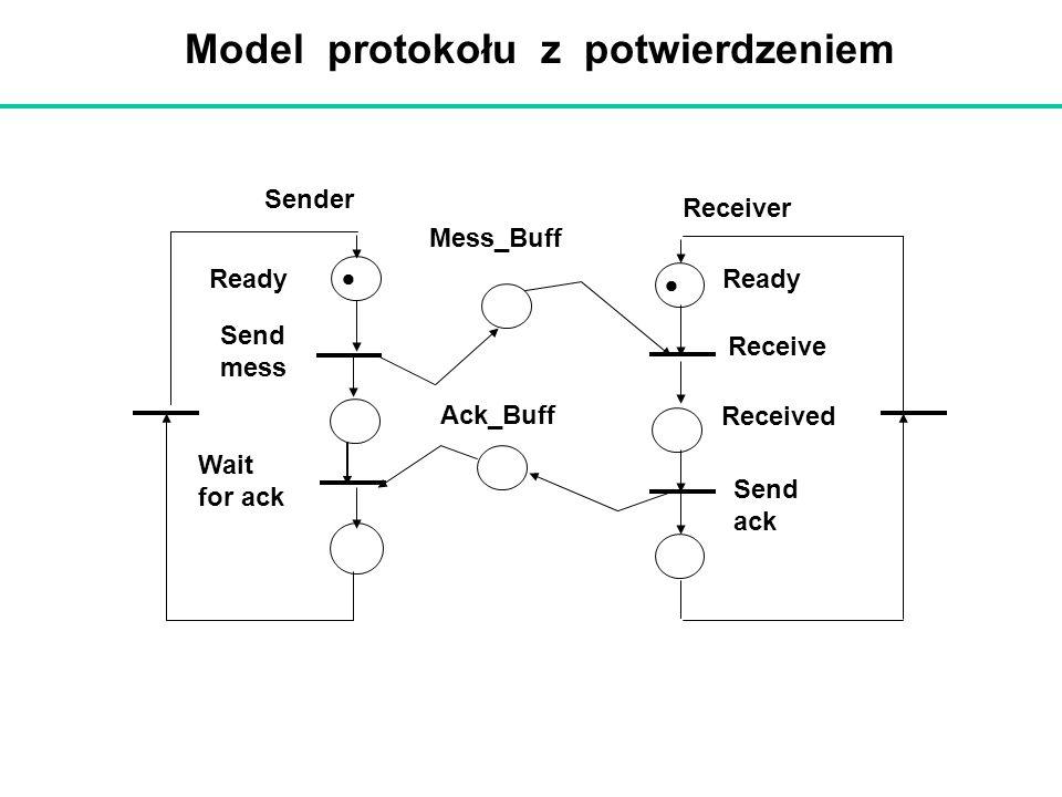 Model protokołu z potwierdzeniem