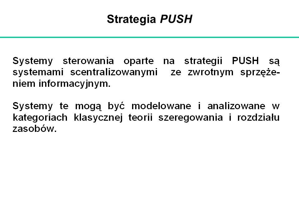 Strategia PUSH