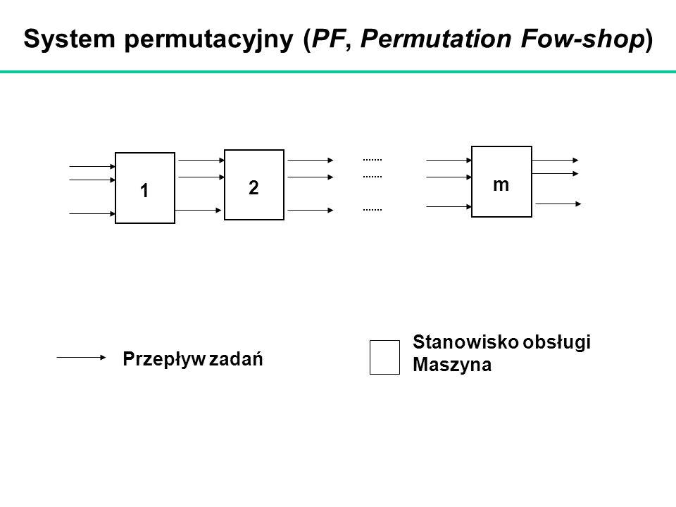 System permutacyjny (PF, Permutation Fow-shop)