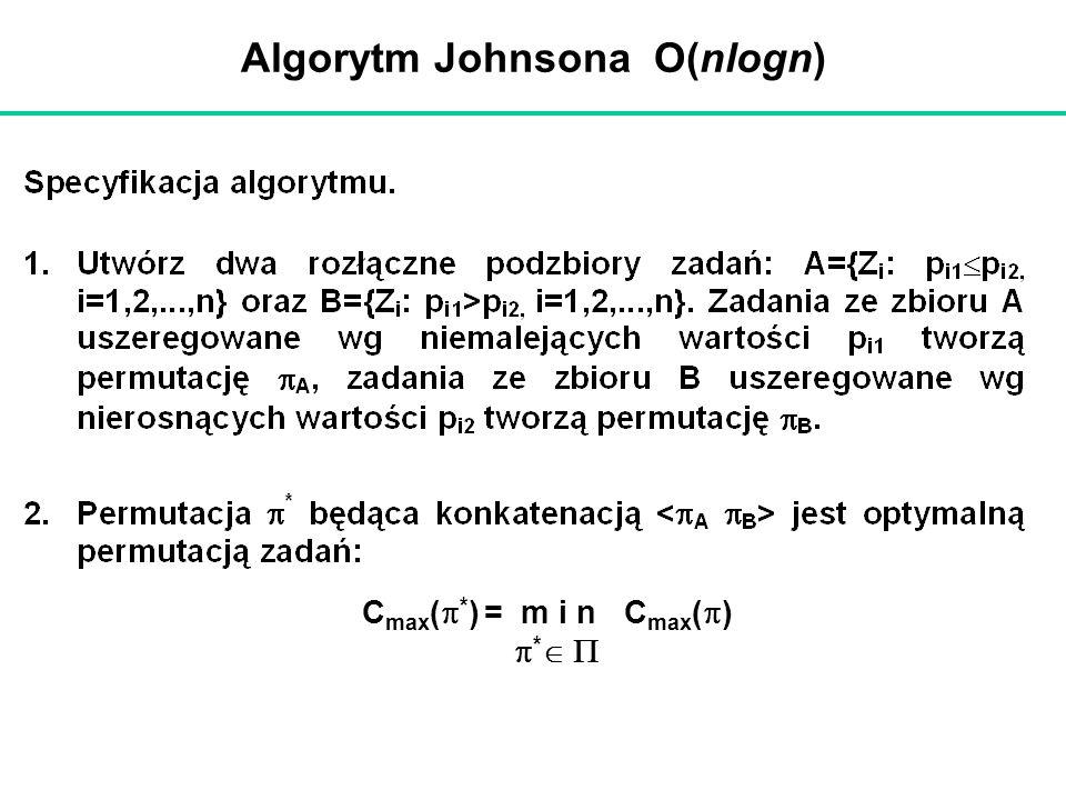 Algorytm Johnsona O(nlogn)