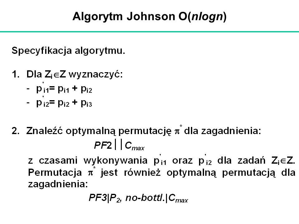 Algorytm Johnson O(nlogn)