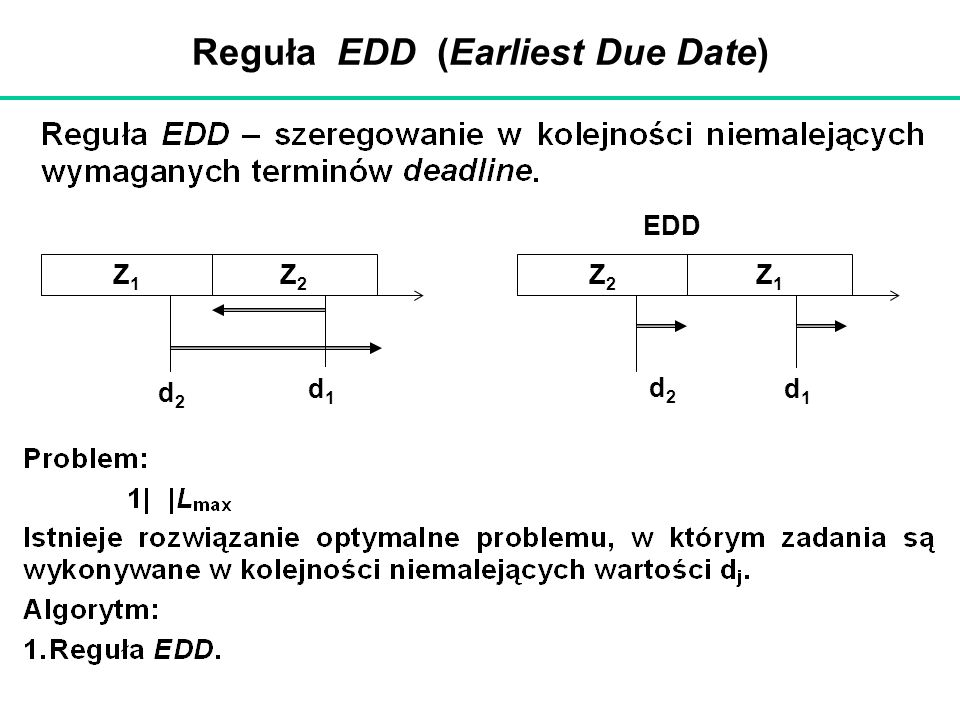 Reguła EDD (Earliest Due Date)
