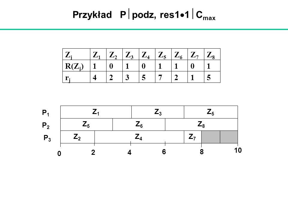 Przykład Ppodz, res11Cmax
