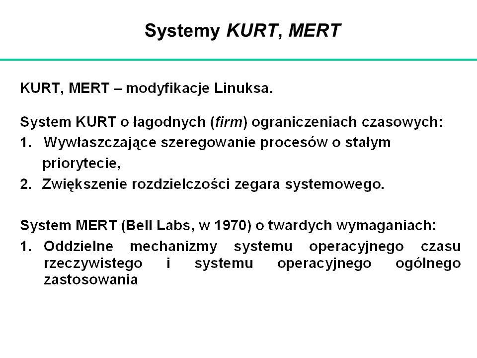 Systemy KURT, MERT