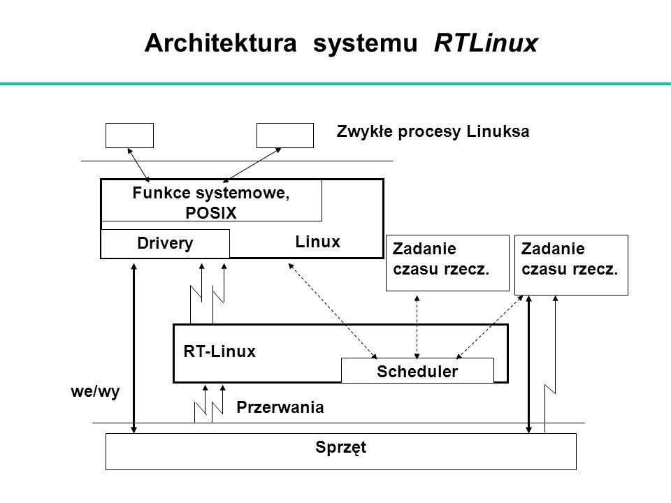 Architektura systemu RTLinux