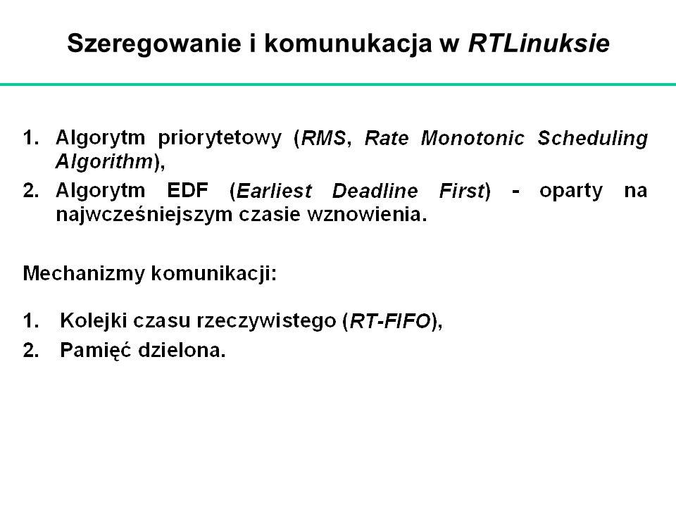 Szeregowanie i komunukacja w RTLinuksie