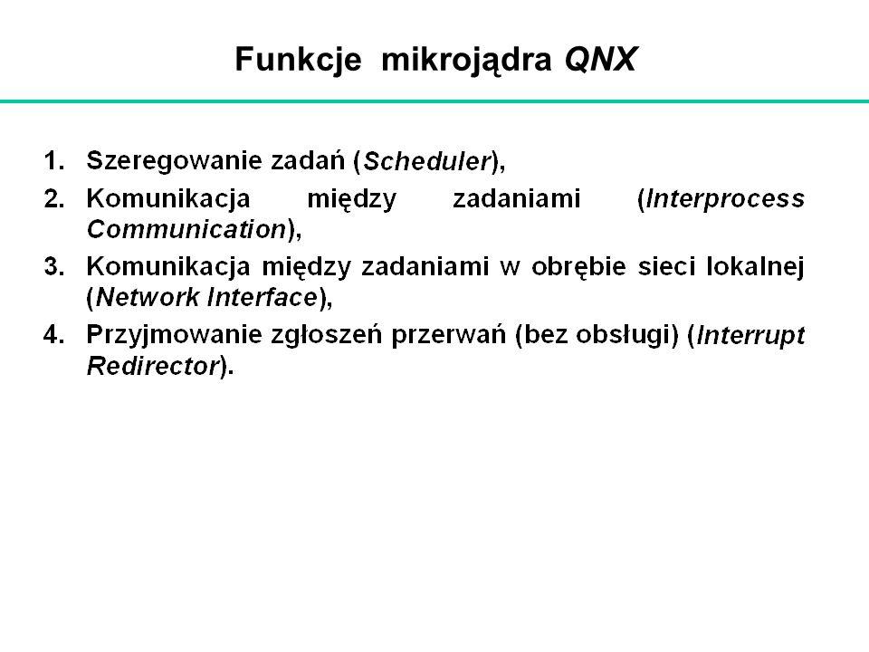 Funkcje mikrojądra QNX