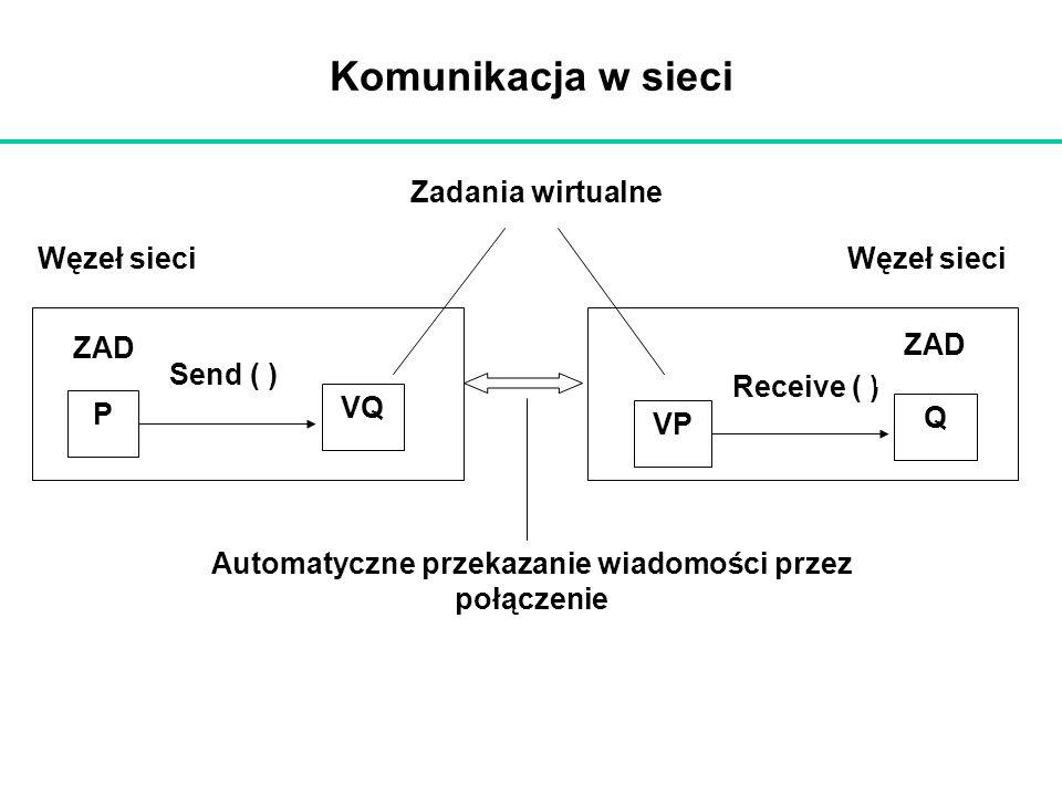 Automatyczne przekazanie wiadomości przez połączenie