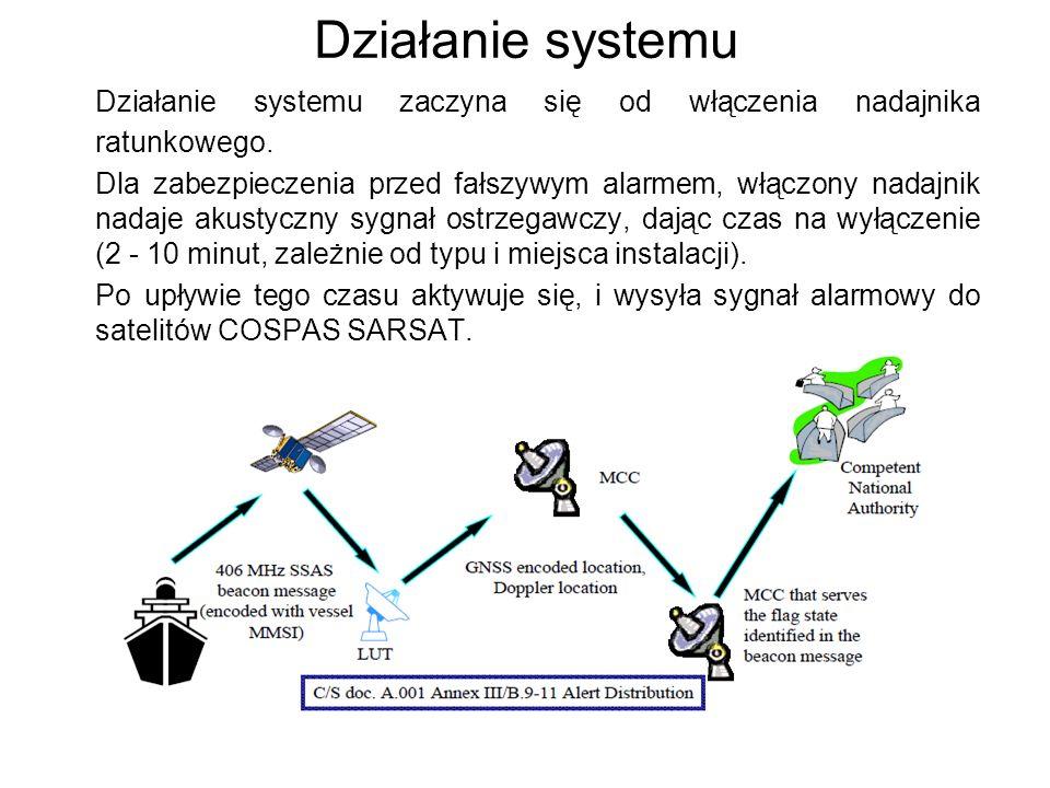 Działanie systemu zaczyna się od włączenia nadajnika ratunkowego.